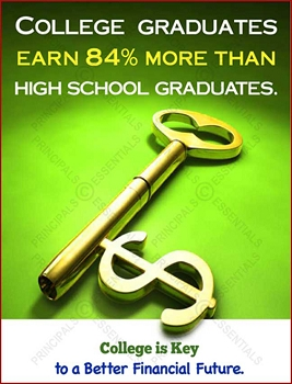 Key to College Success Poster