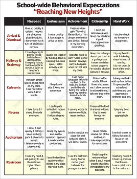 School-wide Behavior Expectations Matrix