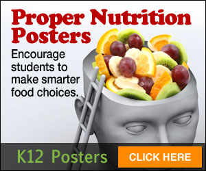 Proper Nutrition Posters
