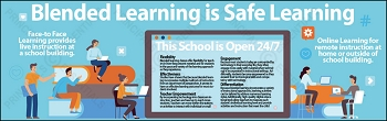 Blended Learning is Safe Learning Vinyl Banner