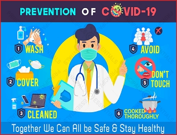 Prevention of COVID-19 Poster