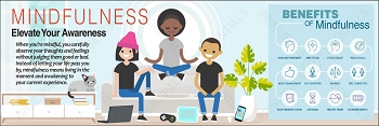 Mindfulness Benefits Banner