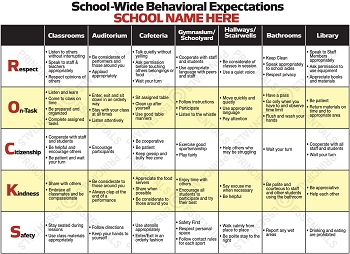 High School Behavioral Matrix Poster