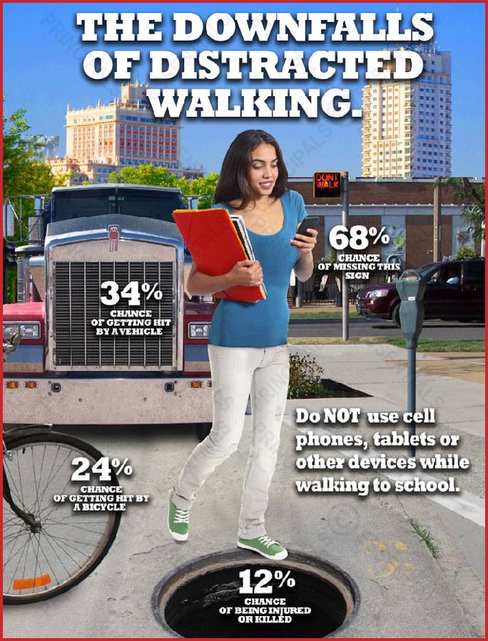 The Downfalls of Distracted Walking.