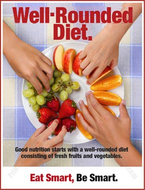 Well-Rouded Diet Poster